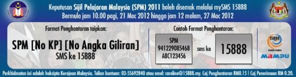 keputusanspm Semak Keputusan SPM