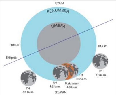 Screen Shot 2013 04 25 at 11.56.54 AM Gerhana Bulan Separa dan Planet Zuhal
