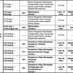 Jadual Waktu Peperiksaan PMR 2013