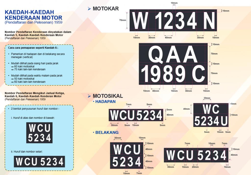 Peraturan-Plet-Kenderaan-Motor-JPJ-2014