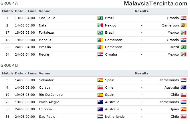 Jadual piala dunia 2014 waktu Malaysia
