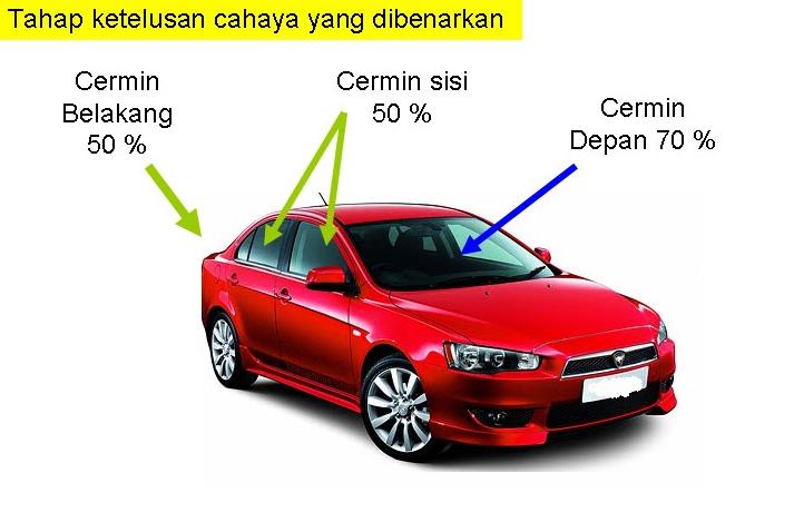 gambar peraturan baru cermin gelap kereta