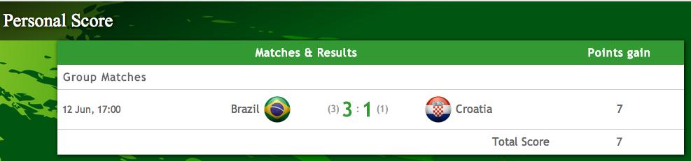 keputusan Brazil vs Croatia
