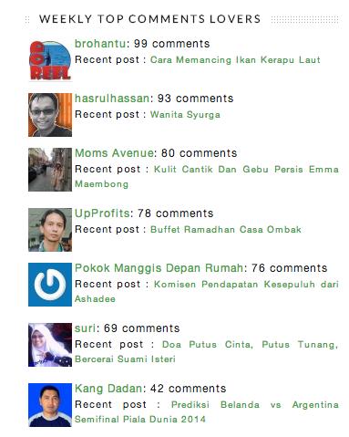Contoh ranking penulis komen yang akan sentiasa berubah setiap hari