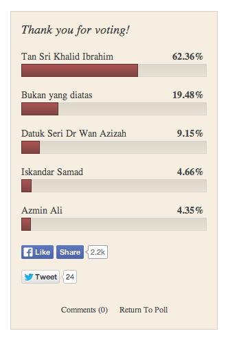 survey MB selangor pilihan rakyat