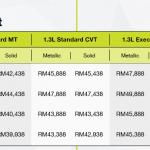 harga kereta Proton Iriz 1.3