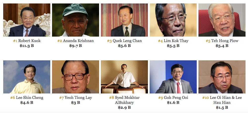 gambar 10 individu terkaya Malaysia 2015