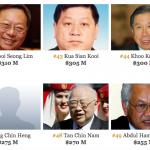 gambar 50 individu terkaya Malaysia 2015