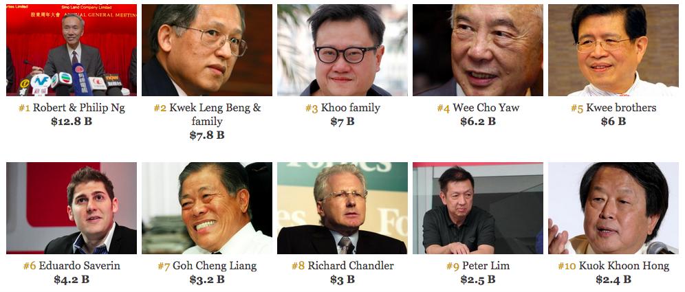 gambar orang terkaya singapore 2015