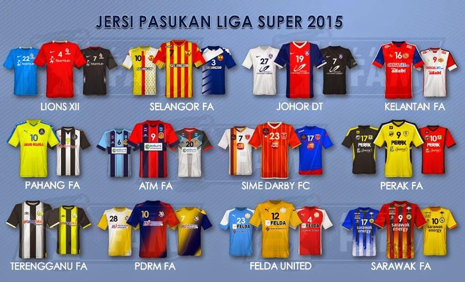 senarai pasukan liga super malaysia