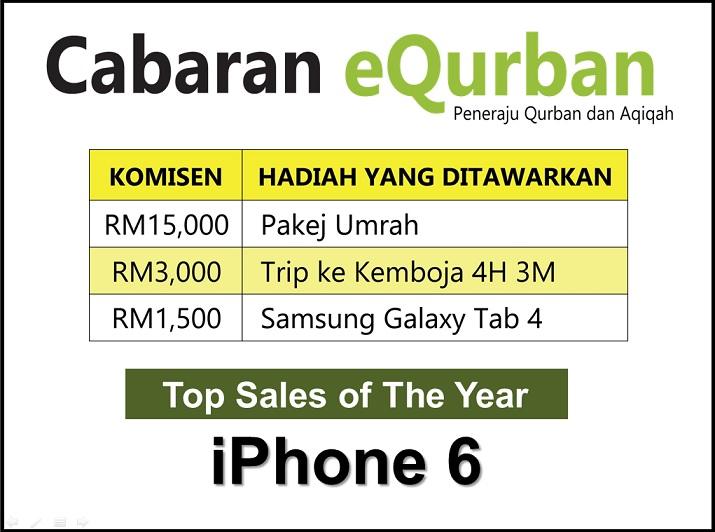 Cabaran eQurban 2015