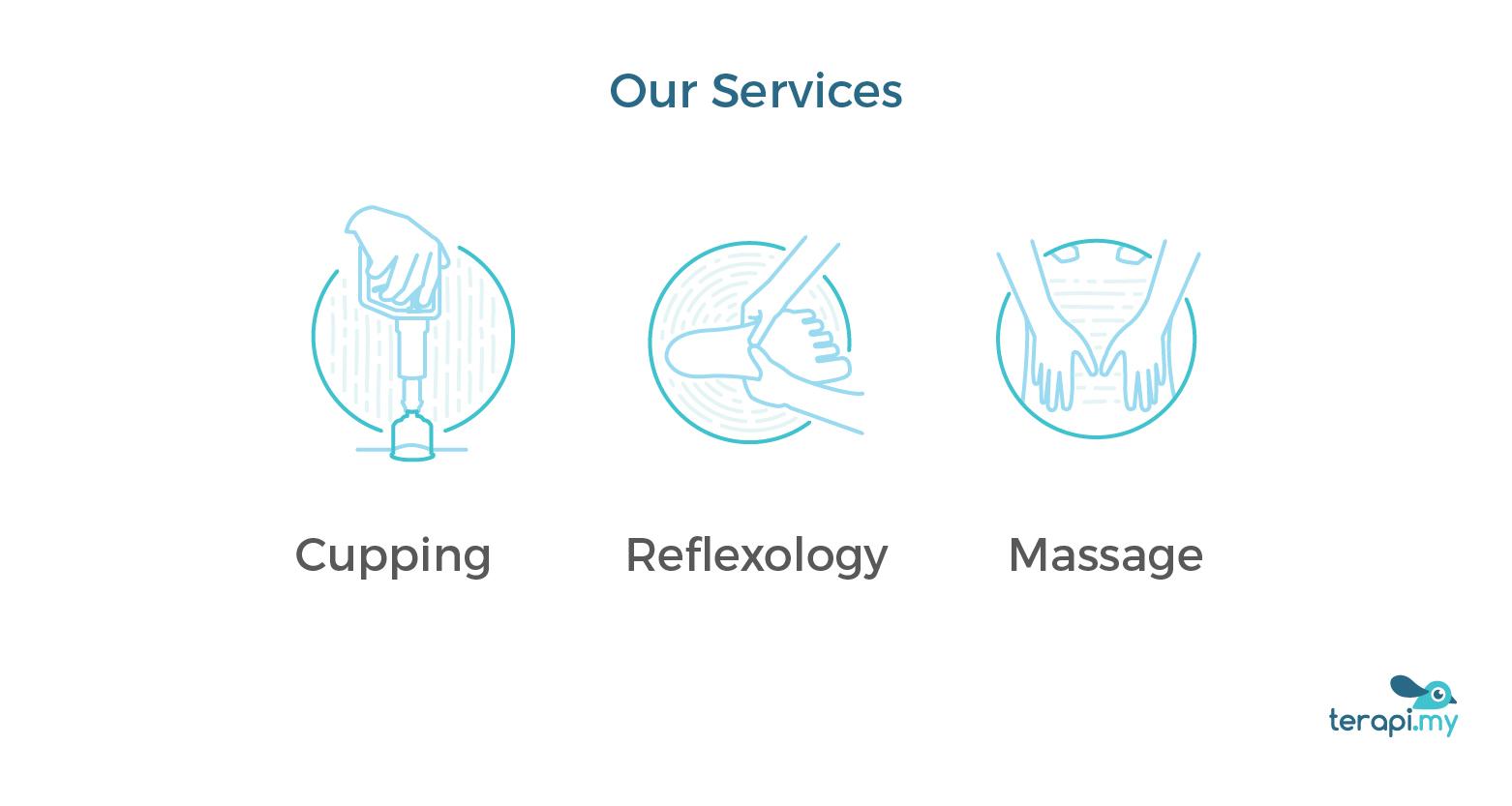 servis-terapimy