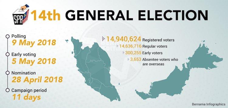 Infografik PRU 14.