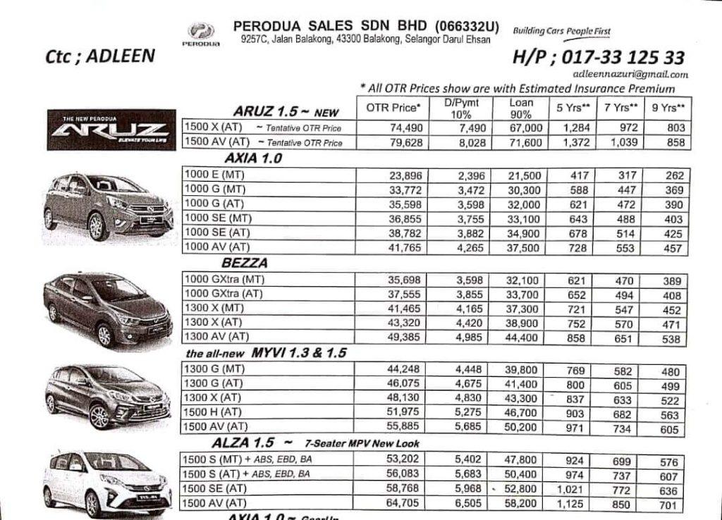 Perodua Aruz SUV 7-tempat duduk dibuka untuk tempahan.